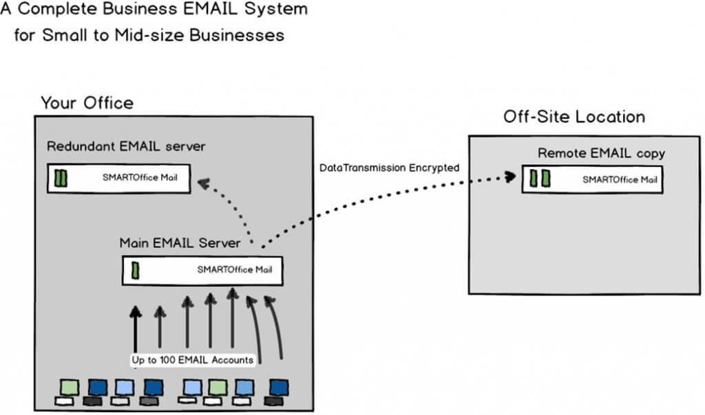 ses_system_diagram